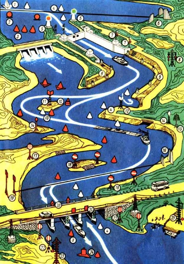 Схема расстановки судоходных знаков на внутренних судоходных путях